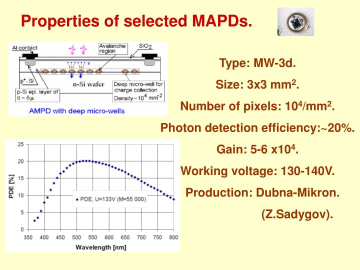 Properties of selected MAPDs.