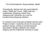 the confrontational group identity model2