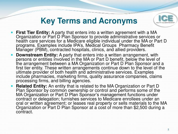 Key Terms and Acronyms