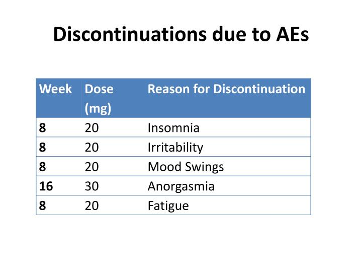 Discontinuations due to AEs