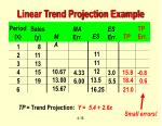 linear trend projection example1