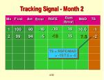 tracking signal month 25