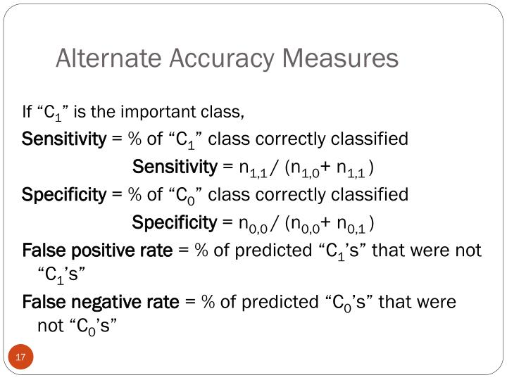 Alternate Accuracy Measures