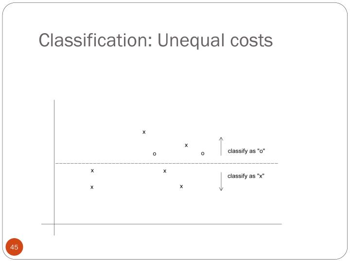 Classification: Unequal costs