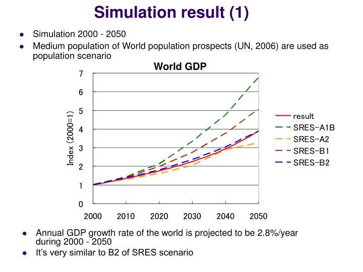 Simulation result (1)