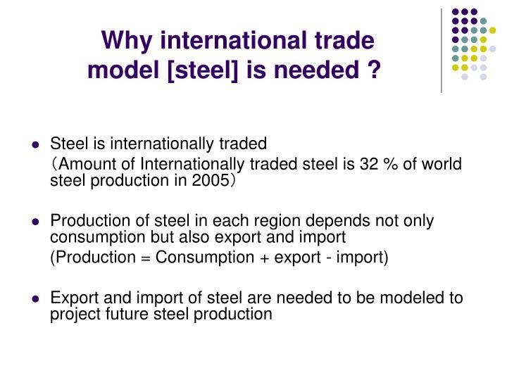 Why international trade