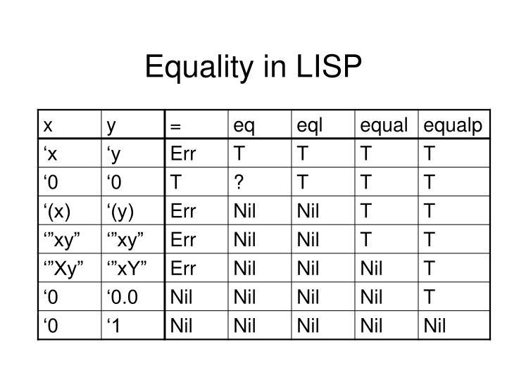 Equality in LISP