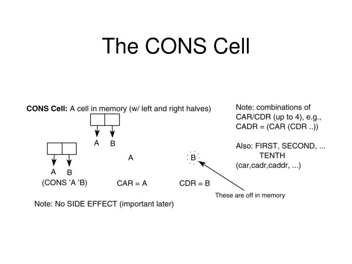 The CONS Cell