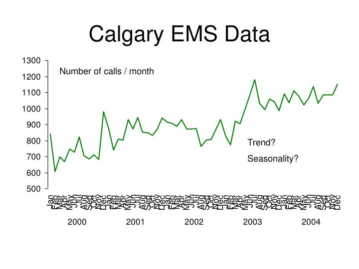 Calgary EMS Data