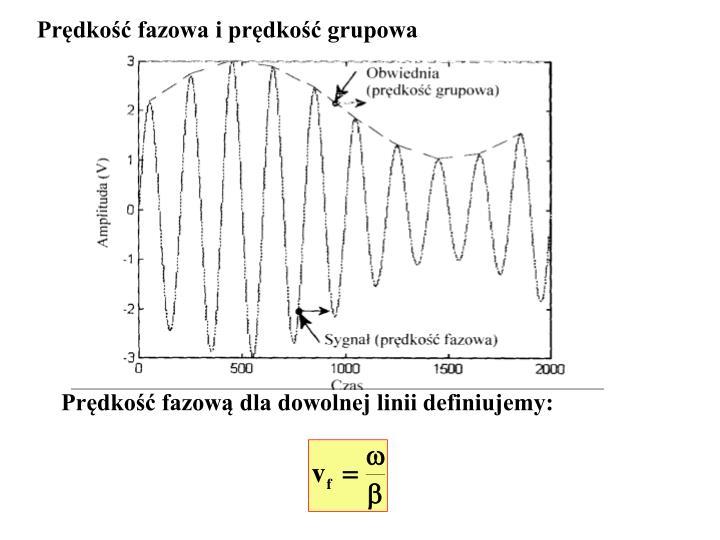 Prędkość fazowa i prędkość grupowa