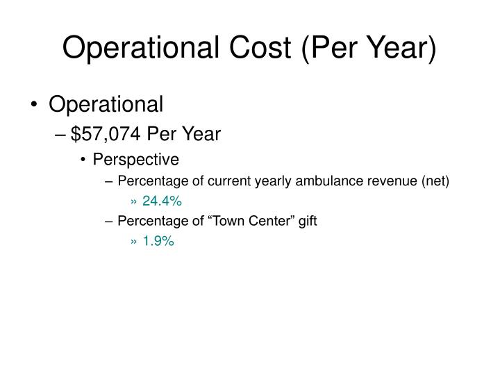Operational Cost (Per Year)