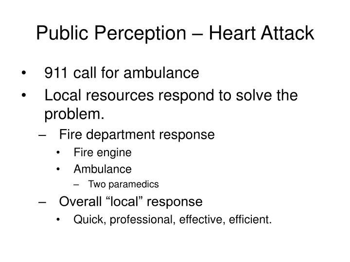 Public perception heart attack