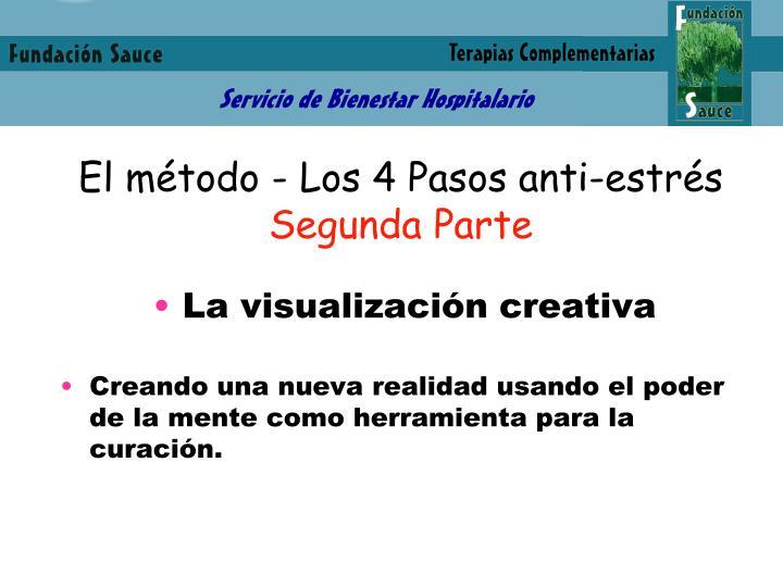 La visualización creativa