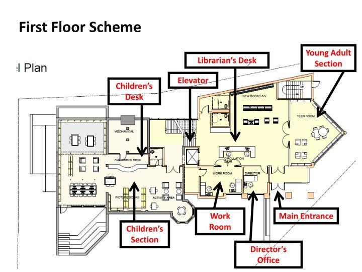 First Floor Scheme