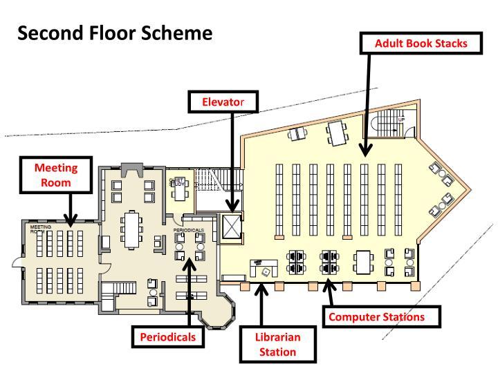 Second Floor Scheme