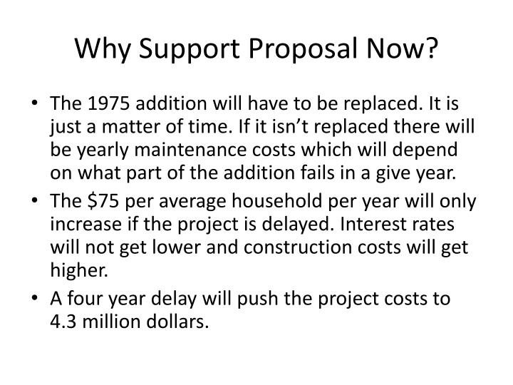 Why Support Proposal Now?