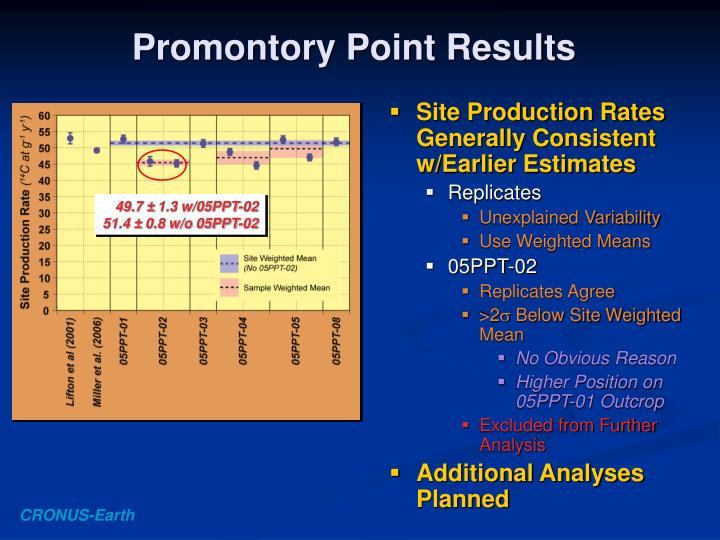 Promontory point results