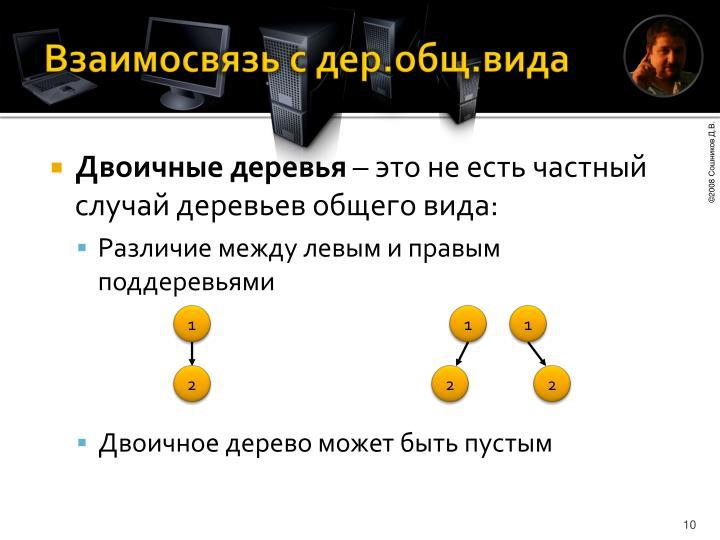 Взаимосвязь с дер.общ.вида