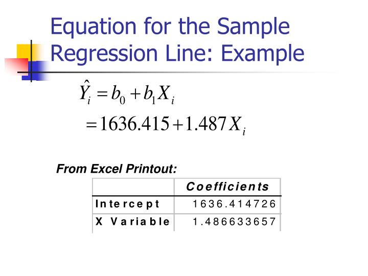 Equation for the Sample Regression Line: Example