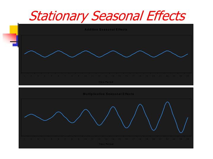 Stationary Seasonal Effects