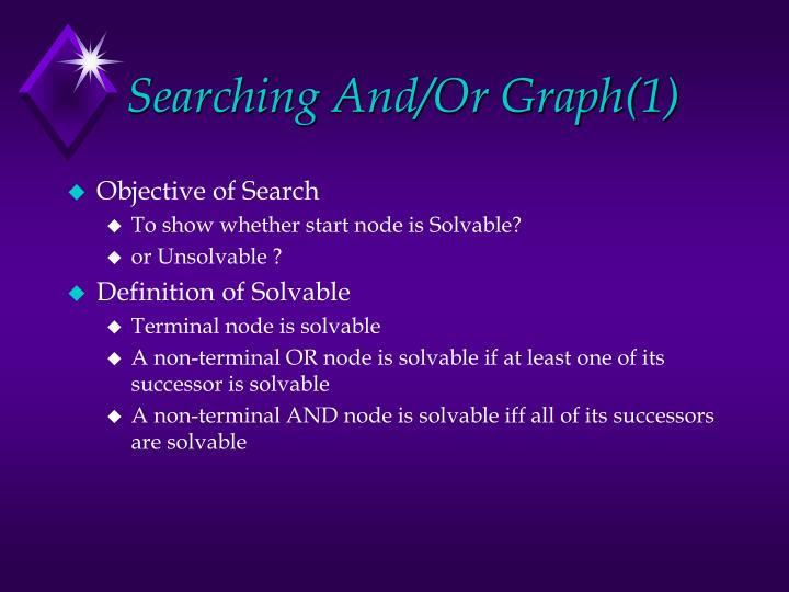 Searching And/Or Graph(1)
