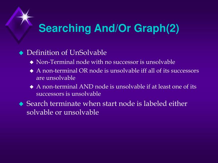 Searching And/Or Graph(2)