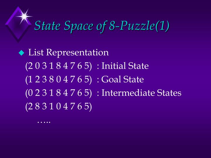 State Space of 8-Puzzle(1)