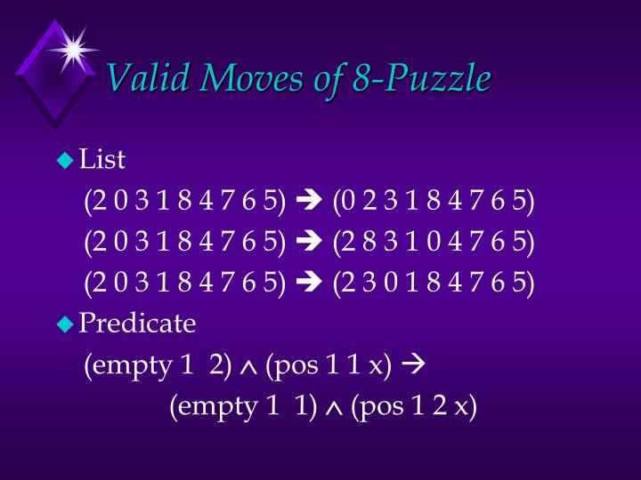 Valid Moves of 8-Puzzle