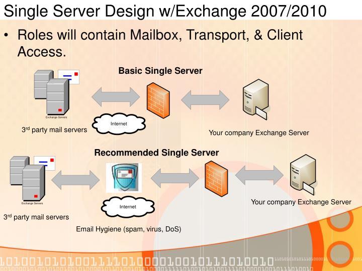 Single Server Design w/Exchange 2007/2010