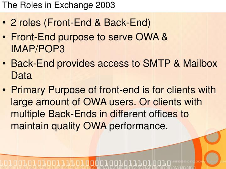 The Roles in Exchange 2003