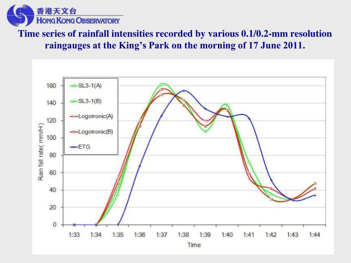 Time series of rainfall intensities recorded by various 0.1/0.2-mm resolution raingauges at the King's Park on the morning of 17 June 2011.