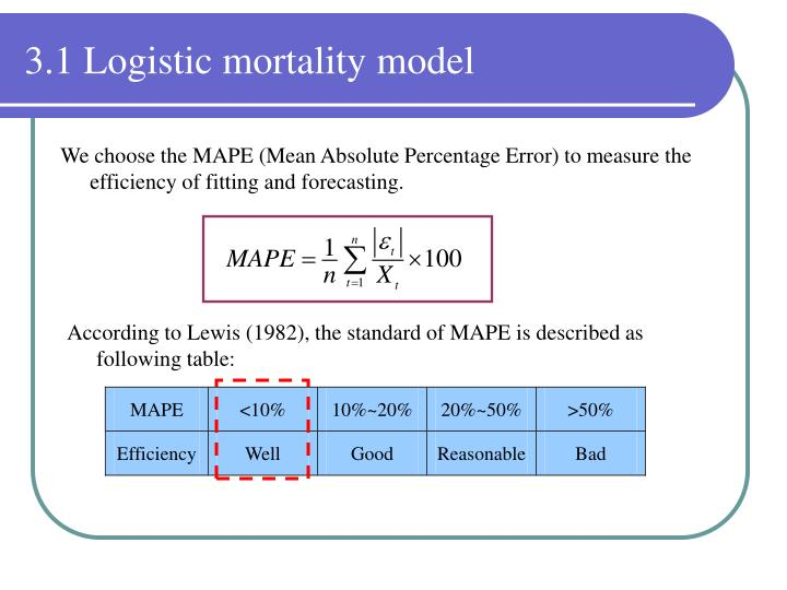 3.1 Logistic mortality model