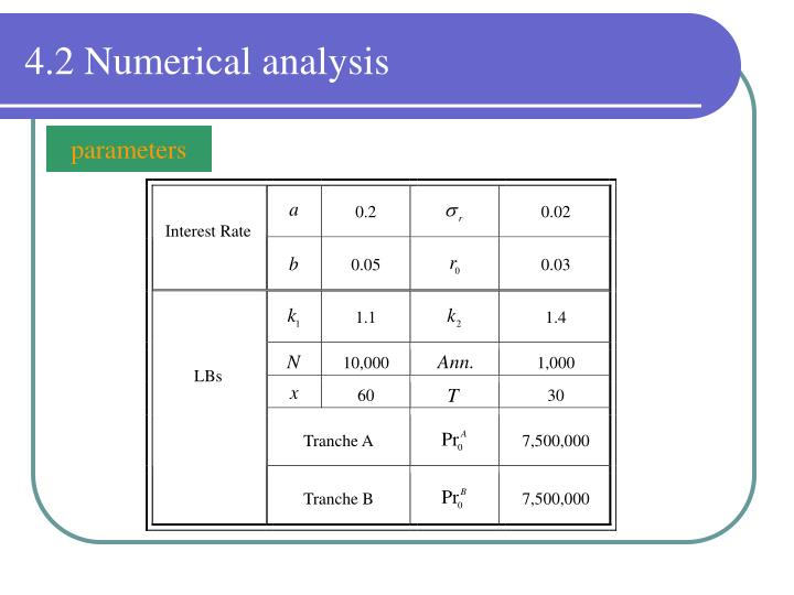 4.2 Numerical analysis