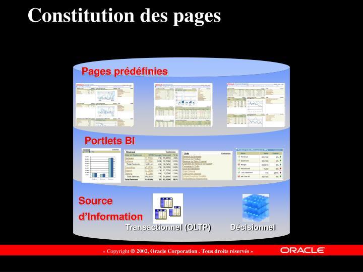 Constitution des pages