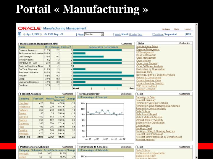 Portail «Manufacturing»