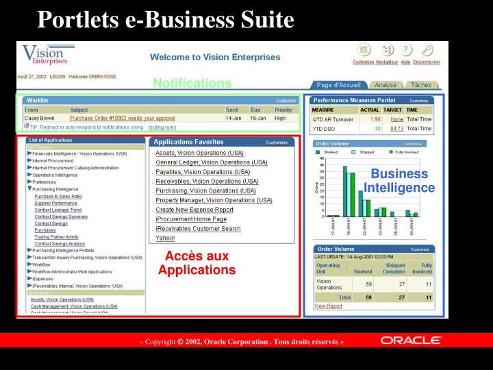 Portlets e-Business Suite