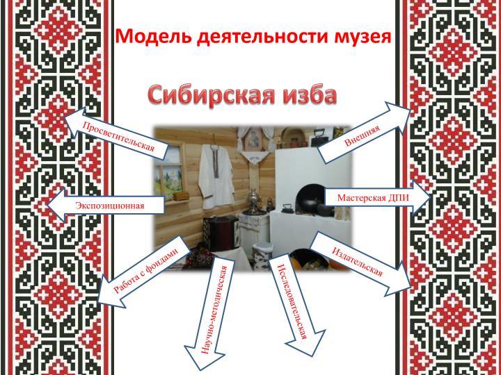 Модель деятельности музея