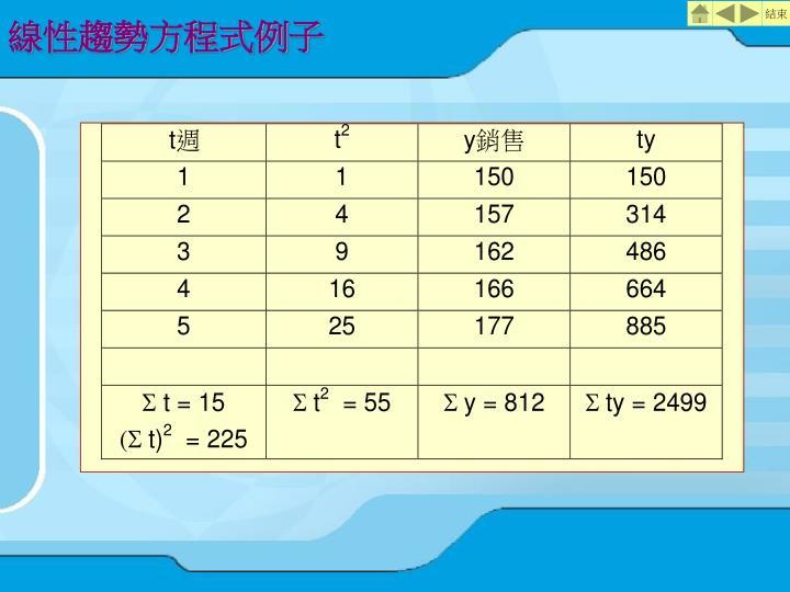 線性趨勢方程式例子