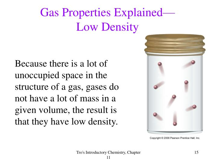 Gas Properties Explained—