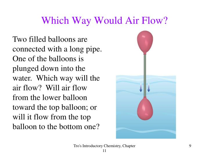 Which Way Would Air Flow?