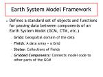 earth system model framework