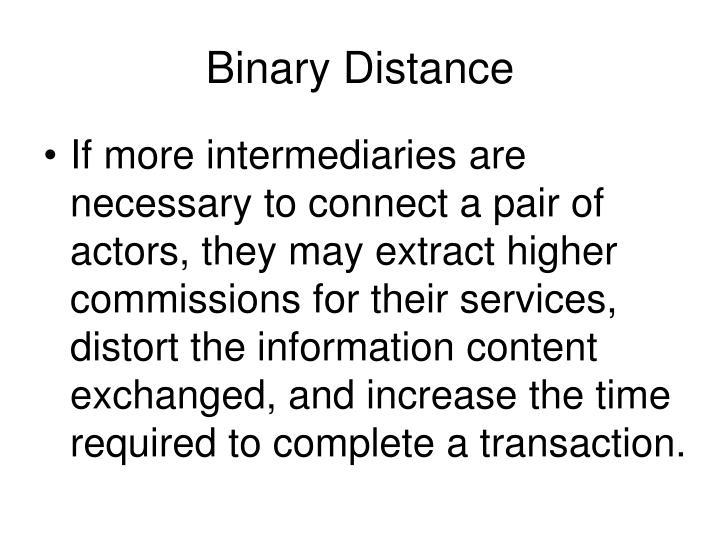 Binary distance1