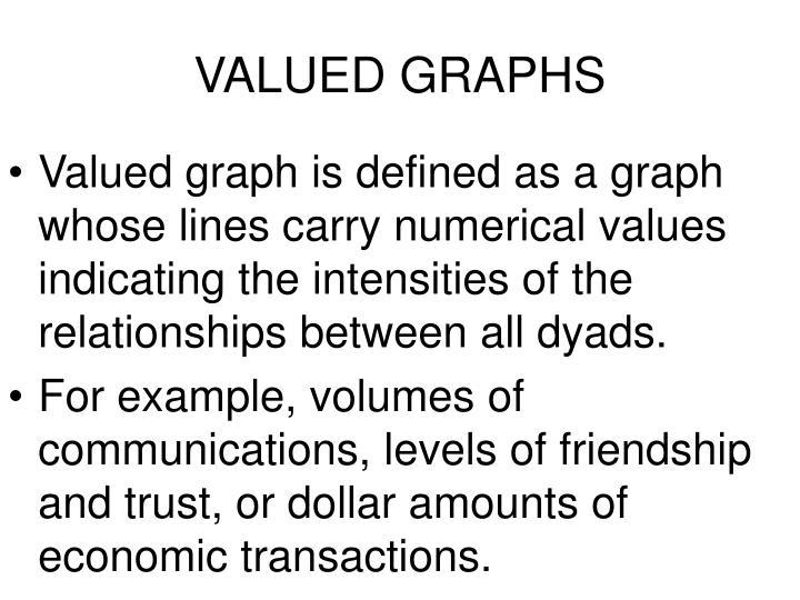 VALUED GRAPHS