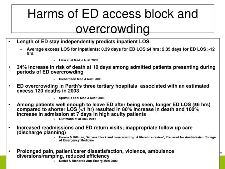 Harms of ED access block and overcrowding