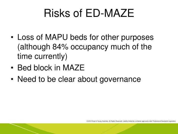 Risks of ED-MAZE
