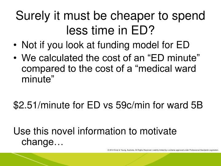 Surely it must be cheaper to spend less time in ED?