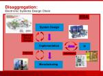 disaggregation electronic systems design chain