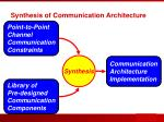 synthesis of communication architecture