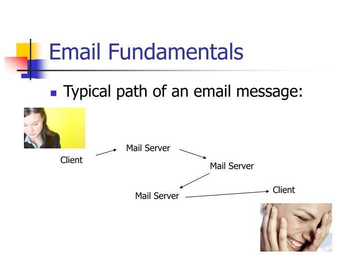 Email Fundamentals