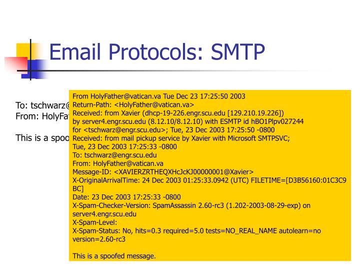 Email Protocols: SMTP